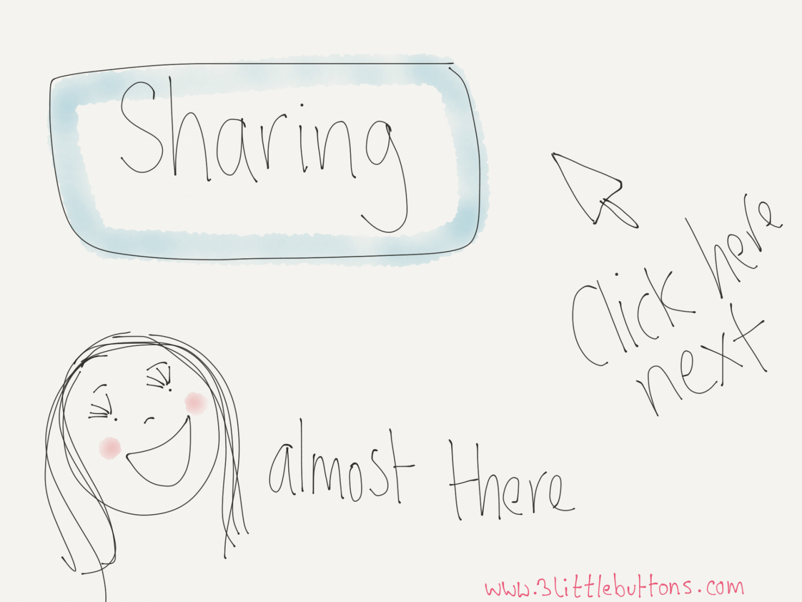 Make Your Blog Posts More Shareable On Twitter